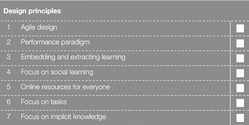 Design principles for value-based leadership development