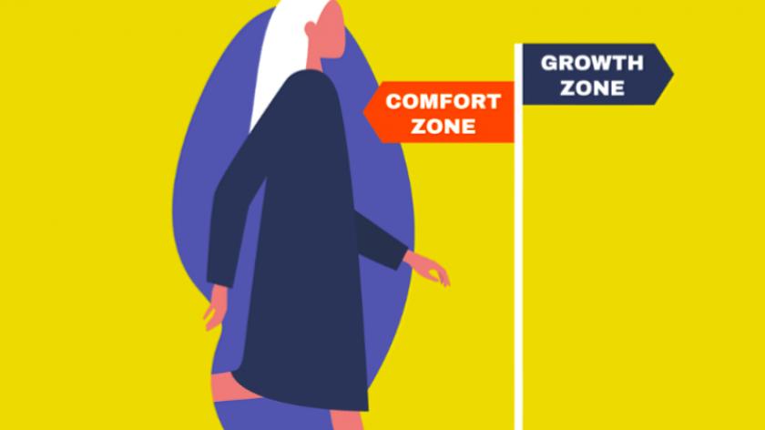Comfort vs growth zone illustration